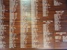 Goomeri and District Roll of Honour - lower portion